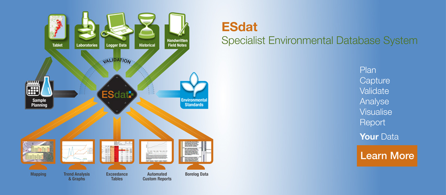 ESdat Data Management software